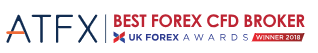 logo Atfx