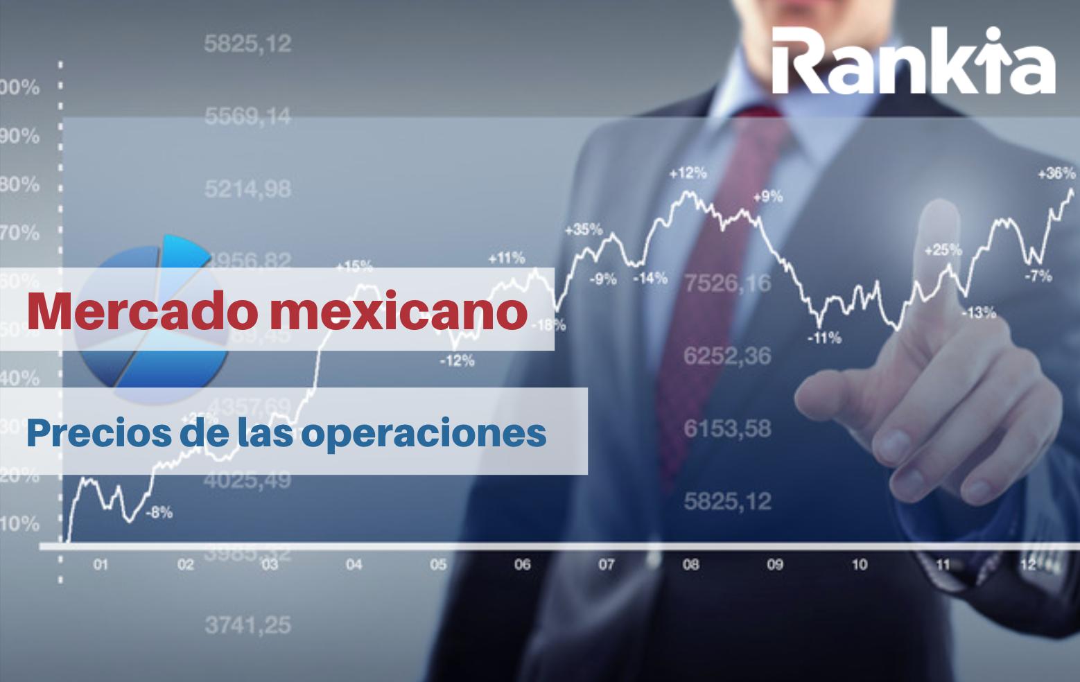 Mercado mexicano: precios operaciones