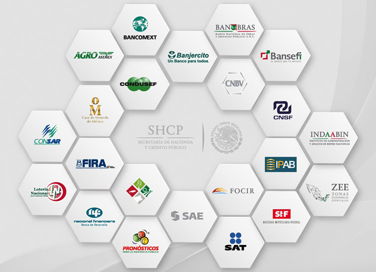 Secretaria de Hacienda y Crédito Público (SHCP)