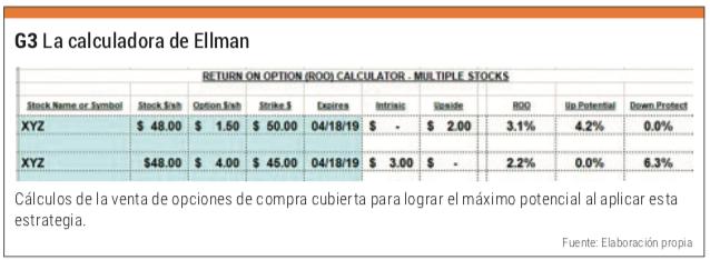 calculadora ellmab
