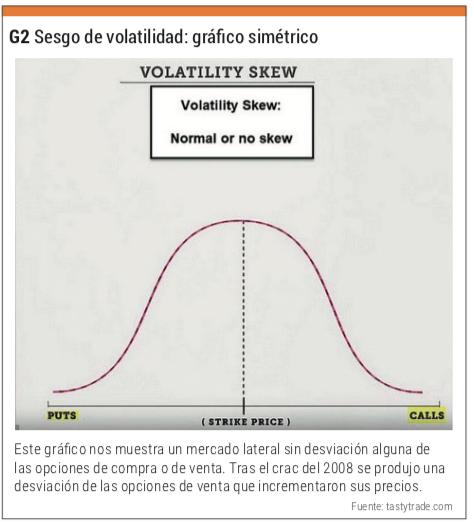 estadística volatilidad implícita