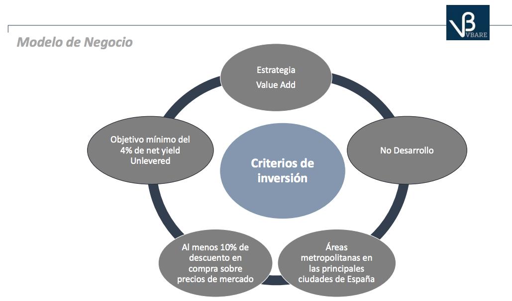 criterios inversión