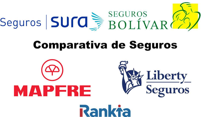 Comparativa seguros: Sura, Bolívar, Mapfre y Liberty