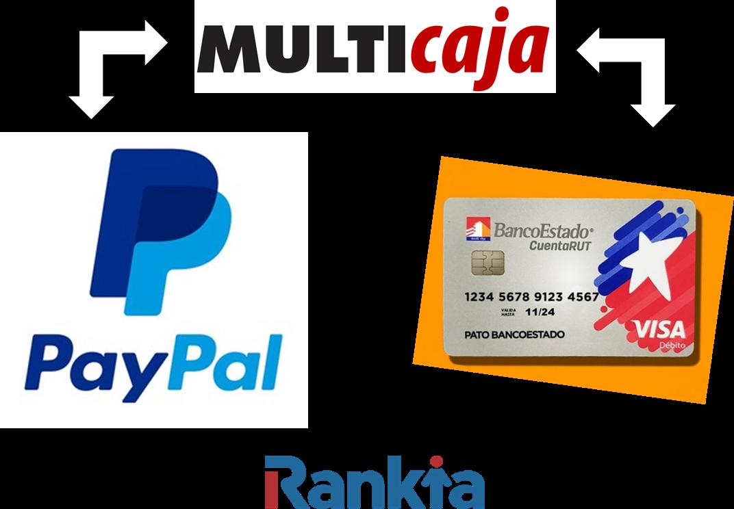 ¿Cómo pasar dinero de PayPal a mi cuenta RUT?