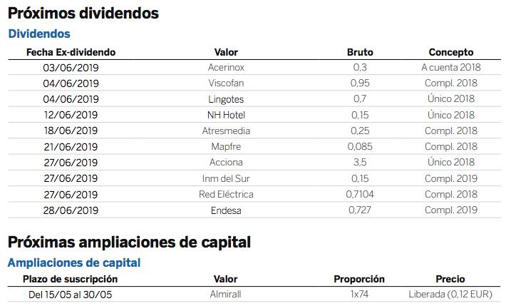 próximos dividendos Bolsa Española