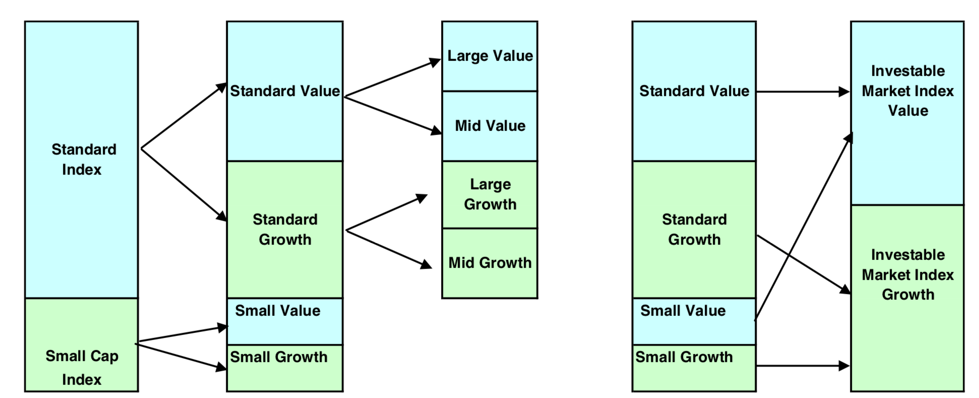 inversion valor