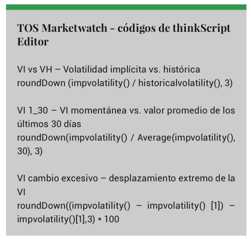 TOS Marketwatch