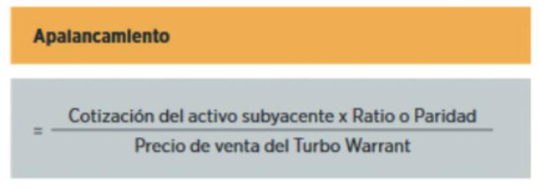 calculo apalancamiento turbo warrants