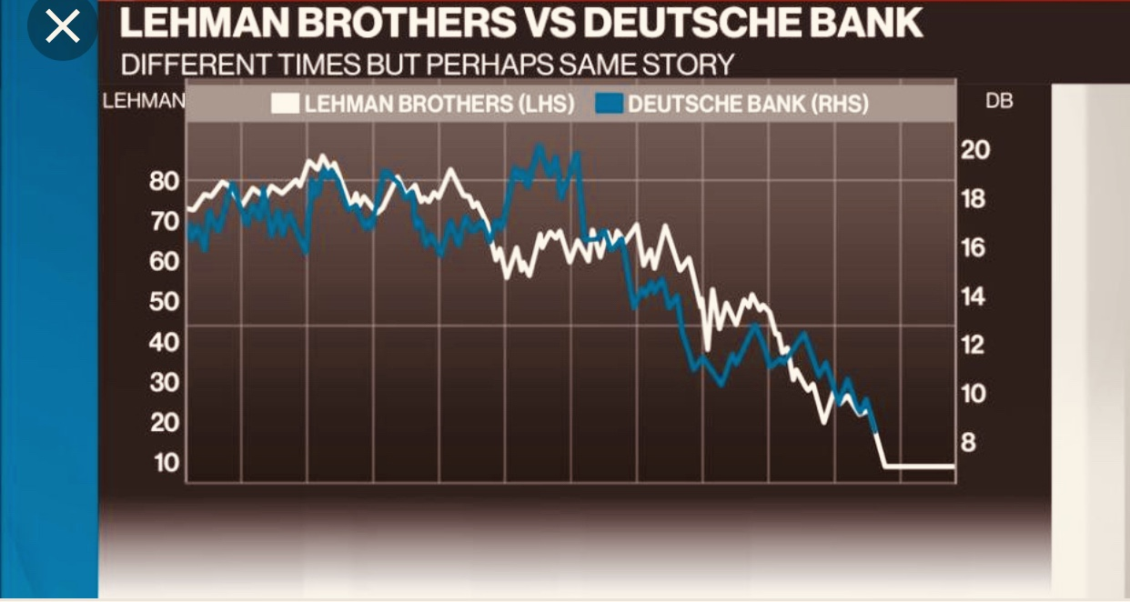 lehman brothers vs Deustche Bank