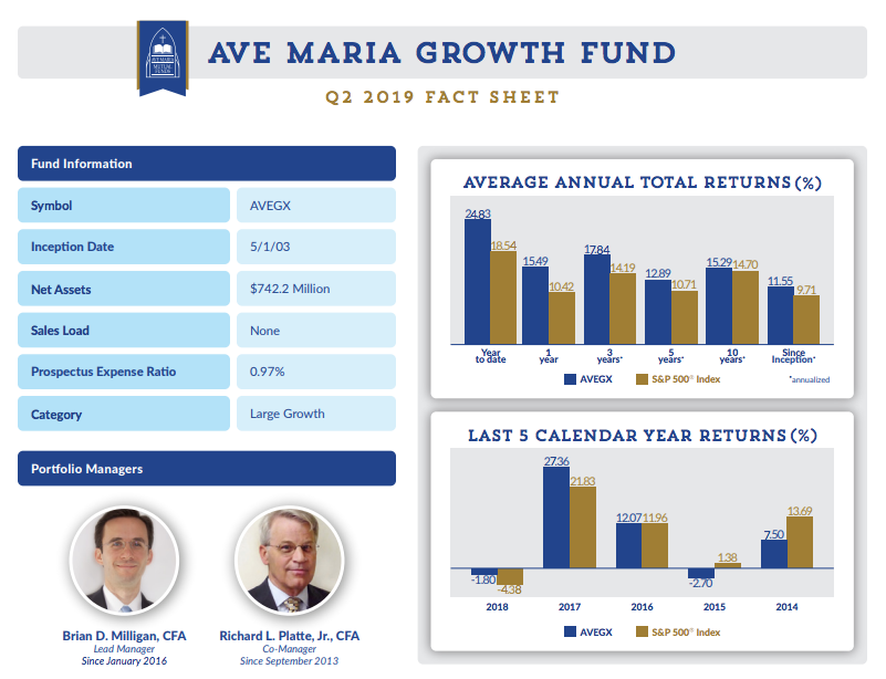 ave maria growth fund