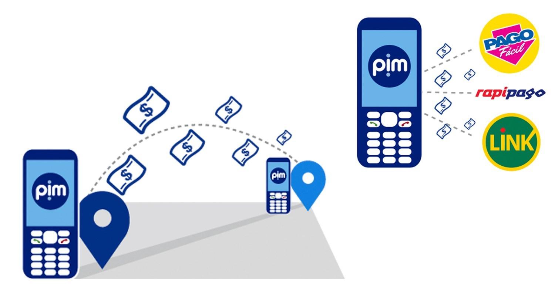 ¿Cómo retirar dinero de PIM?