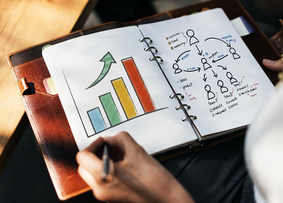 Mejores créditos para iniciar negocio 2019