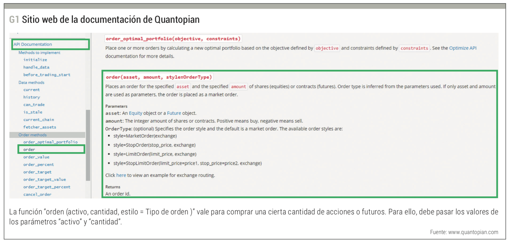 documentación quantopian