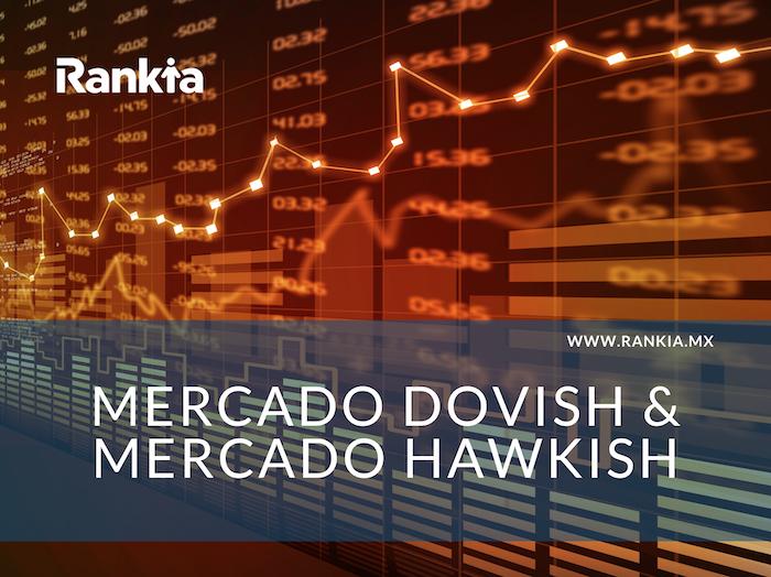 Mercado dovish & mercado hawkish