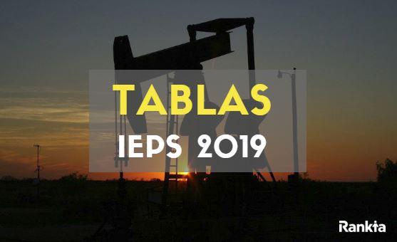 ¿Qué es el IEPS? Tablas IEPS 2019
