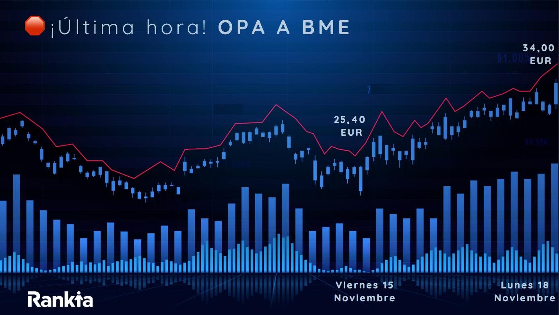 Opa por BME a 34 euros
