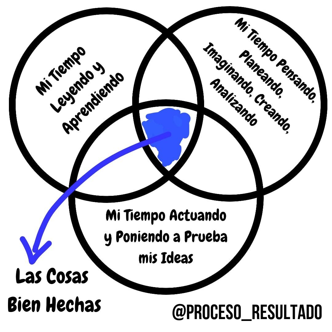 Las_Cosas_Bien_Hechas.jpg?1574704996