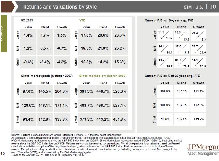retornos por clase de Renta Variable