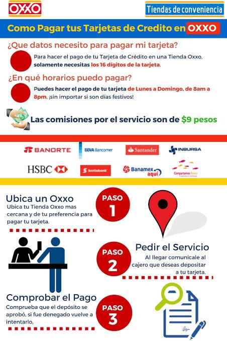 Infografía para pagar en Oxxo