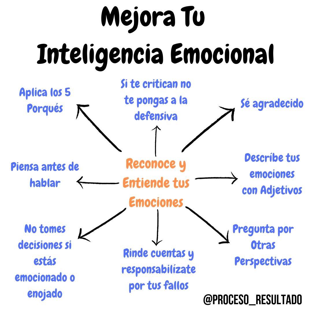 Mejora_inteligencia_emocional.jpg?1577645919