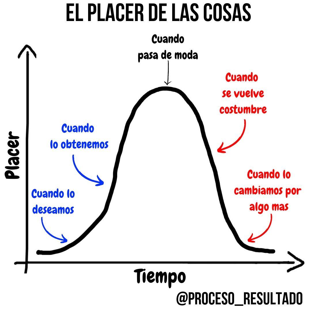 El_Placer_de_las_Cosas.kpg.jpg?1577723016