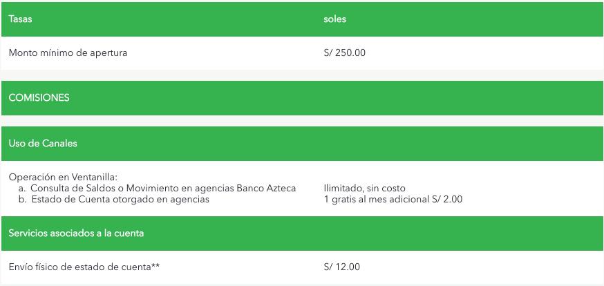 Inversión Azteca Creciente Banco Azteca Perú: Comisiones y tasas