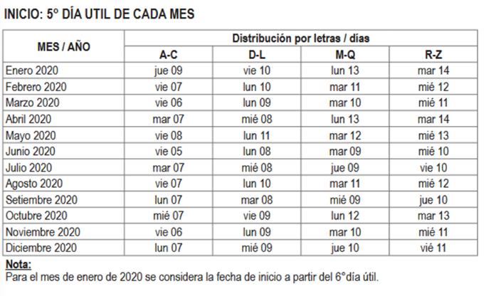 Cronograma de pago de pensiones decreto ley 19990 - 2020 (a cargo de la ONP)