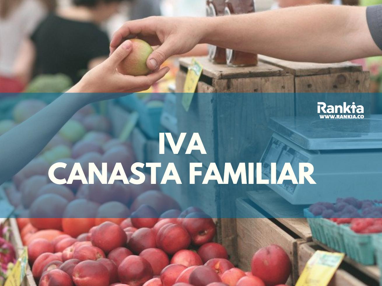 IVA canasta familiar 2020: productos y tarifas