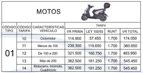 Tarifas SOAT Motos
