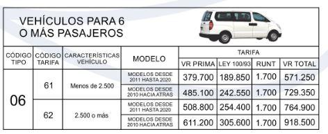 Precios y TarifasSOAT 2020 vehiculos de mas de 6 pasajeros