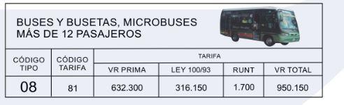 Precios y TarifasSOAT 2020 buses