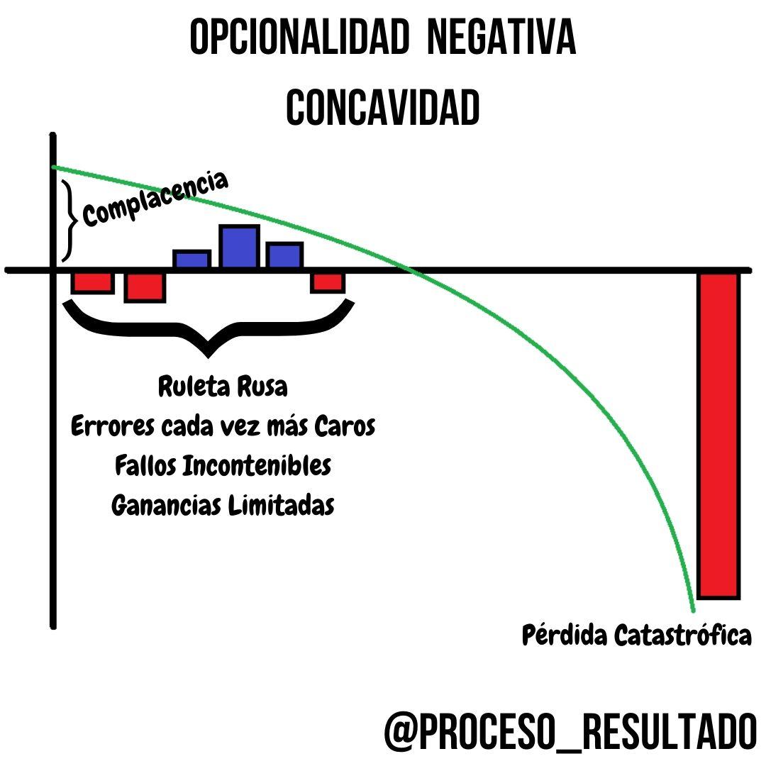 opcionalidad_2.jpg?1581102274