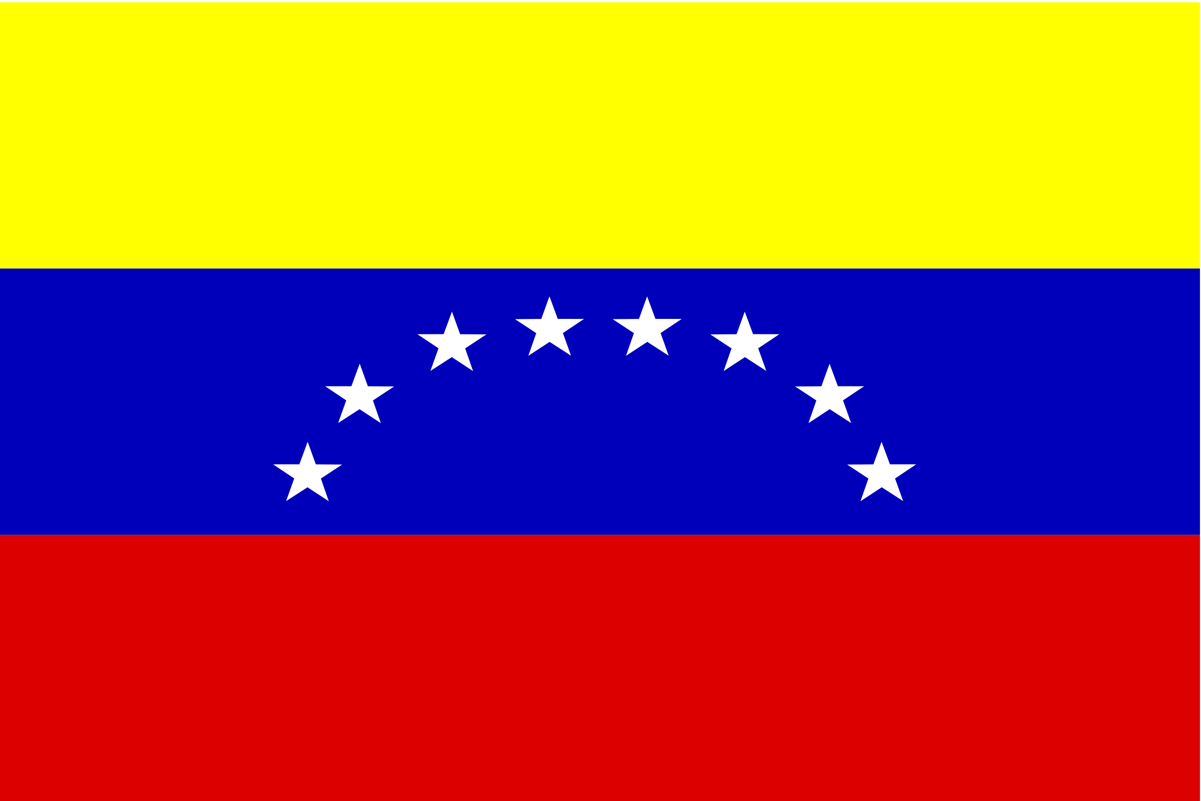 Salario mínimo 2021: Venezuela