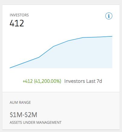 inversores dividendo eToro