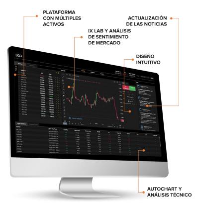 Infinox: Plataformas - IXO