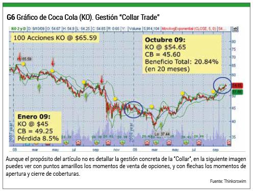 coca cola collar trade