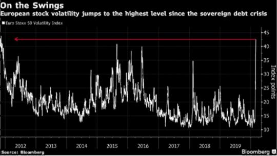Gráfico volatilidad mercado