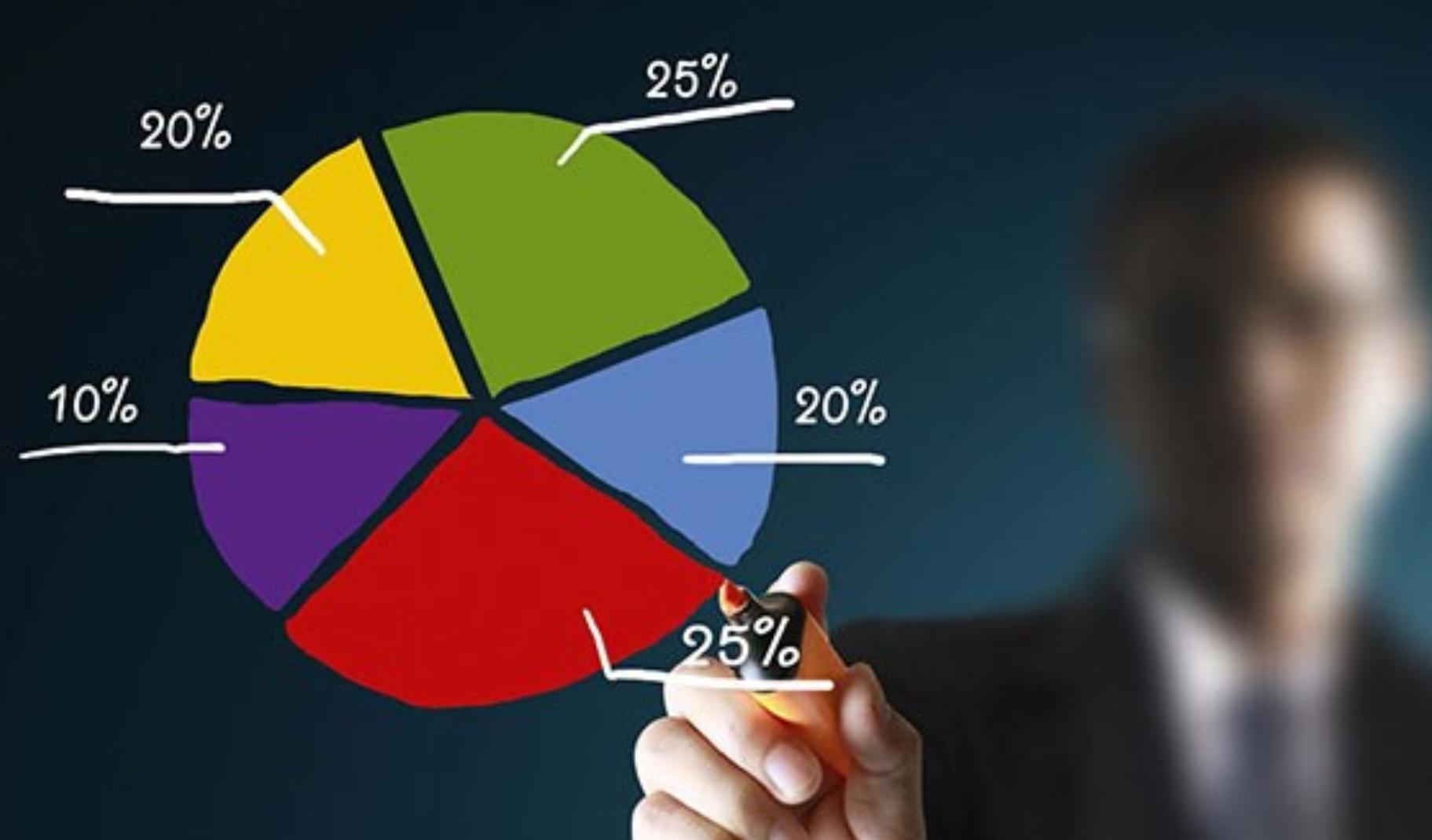 Diversificación de una cartera de acciones
