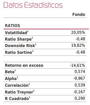 Imagen tabla datos estadísticos