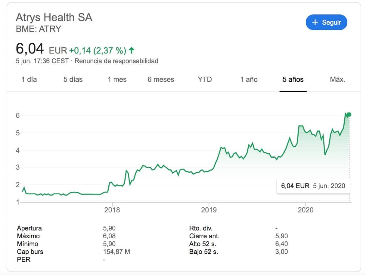 Atrys Health