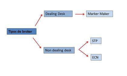 Forex trading währungsstärke meter