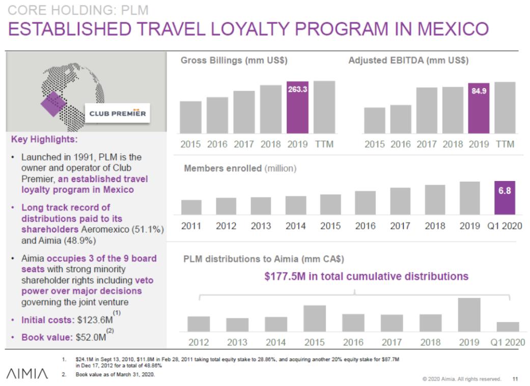 Programa turismo Mexico Club Premier