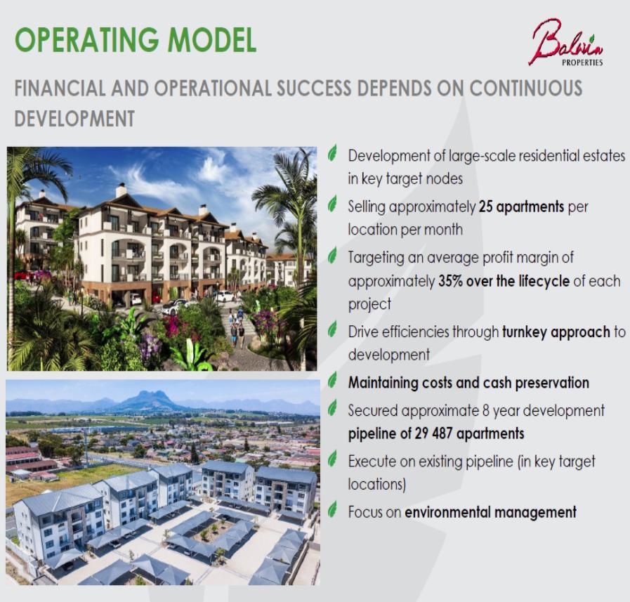 modelo operacional Balwin