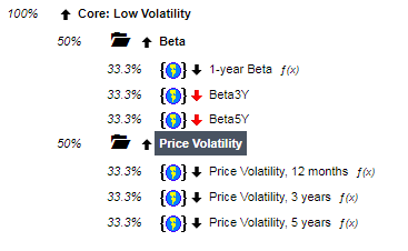 core low volatility