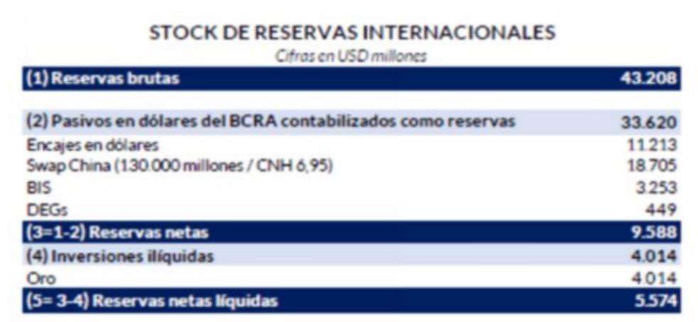 Devaluación Argentina Encubierta