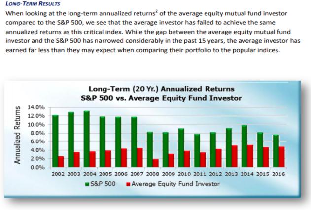 Retornos S&P500 vs inversor en activos