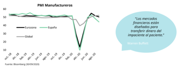 Evolución PMI manufactureros