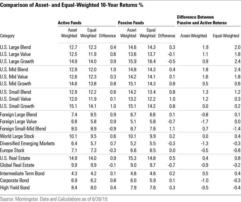 rentabilidades fondos de inversión renta fija y variable