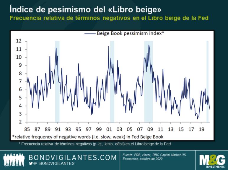 índice pesimismo libro beige
