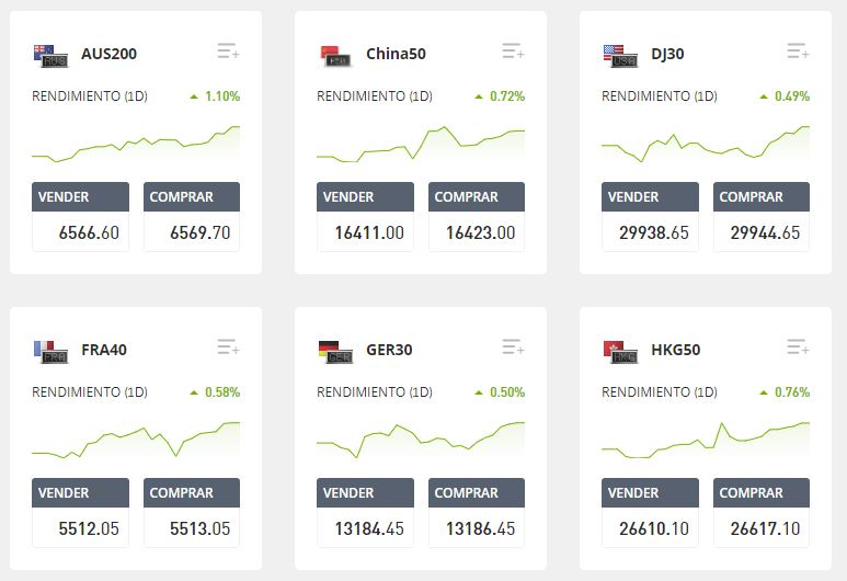 Índices disponibles en eToro